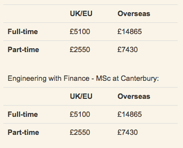 engineering with finance
