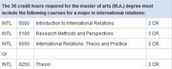 webster university international relations thesis Lauren napier, webster university, international relations department, alumnus studies suborbital flight, international relations, and international law bachelor of science in.