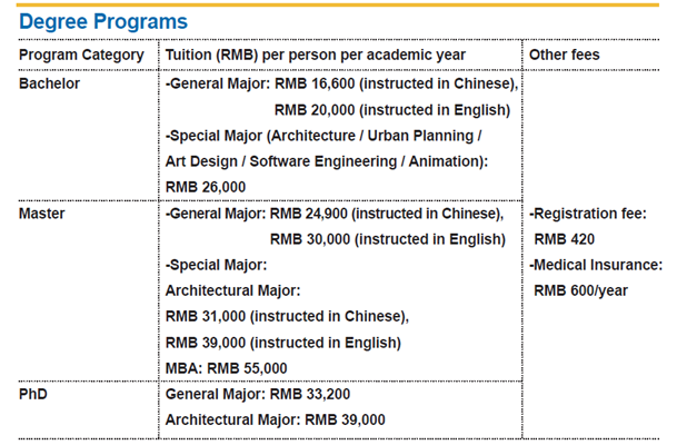 Tianjin fees degree programs